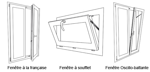 Poupin construction extension fen tres et baies en for Type de fenetre pvc