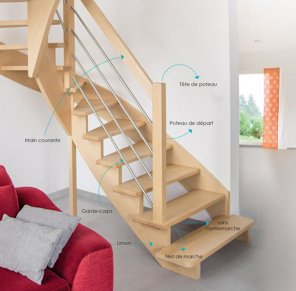 Description Escaliers